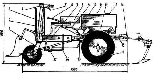 Рулевое управление своими руками на мотоблок чертежи 54